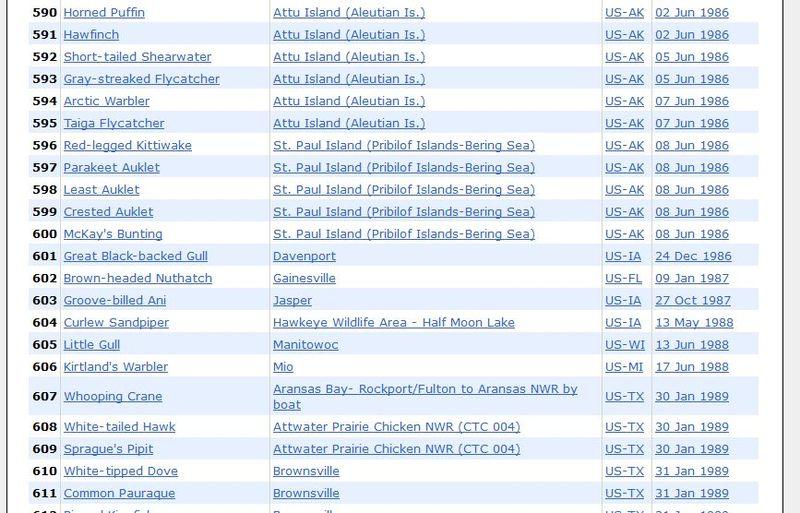 List extract